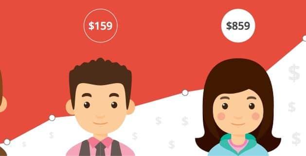 5 pistes pour augmenter la valeur life-time de vos clients