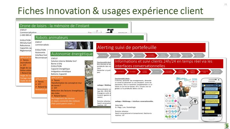 fiches innovation parcours clients