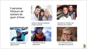 Exemple de personas des visiteurs de stations de sport d'hiver
