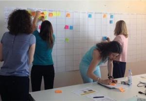 Workshop créatif Parcours clients